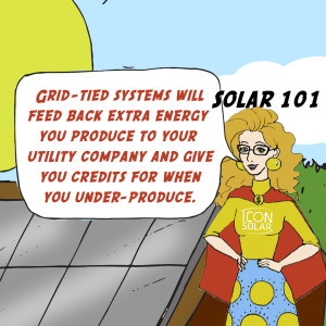 Most of our customers opt for grid-tied solar systems for maximum financial benefit. Grid-tied systems will feed back extra energy you produce to your utility company and give you credits for when you under-produce or don't produce. How much those credits are worth depend on your state and utility company.